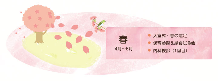 春4月~6月 入室式・春の遠足 保育参観&給食試食会 内科検診(1回目)